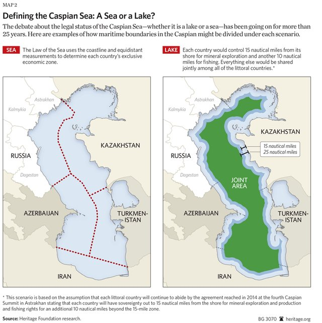 Defining the Caspian Sea: A Sea or a Lake? (Image source: Heritage Foundation research)